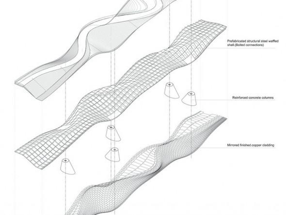 \elf2kProjectSloveniaBridge-DocumentsISO DIAGRAM Model (1)